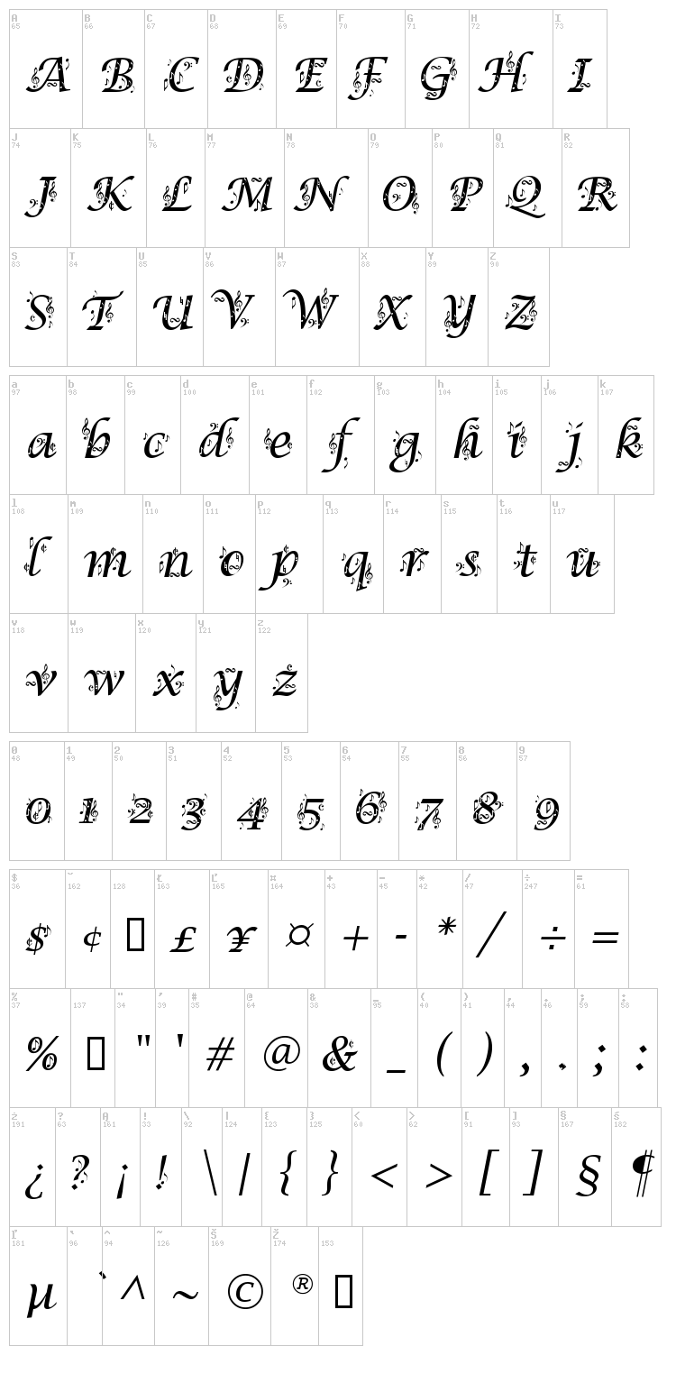 Symphony in ABC font map