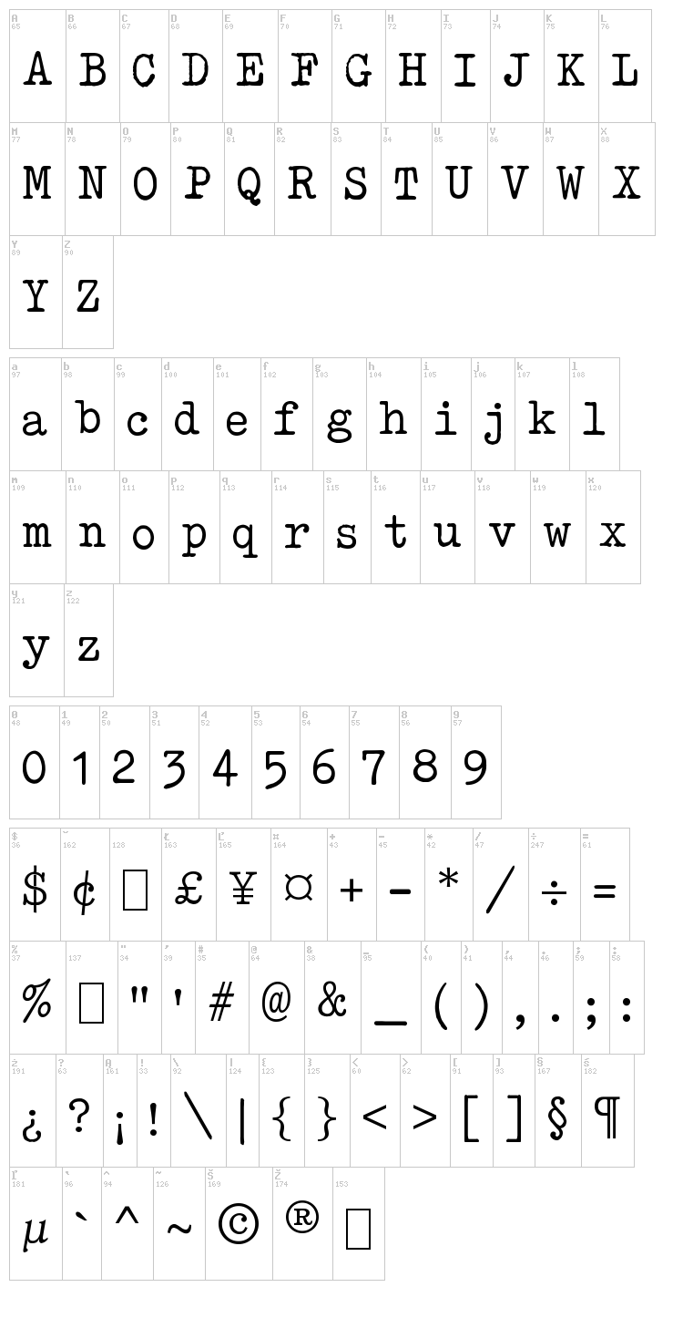AM Type1 font map