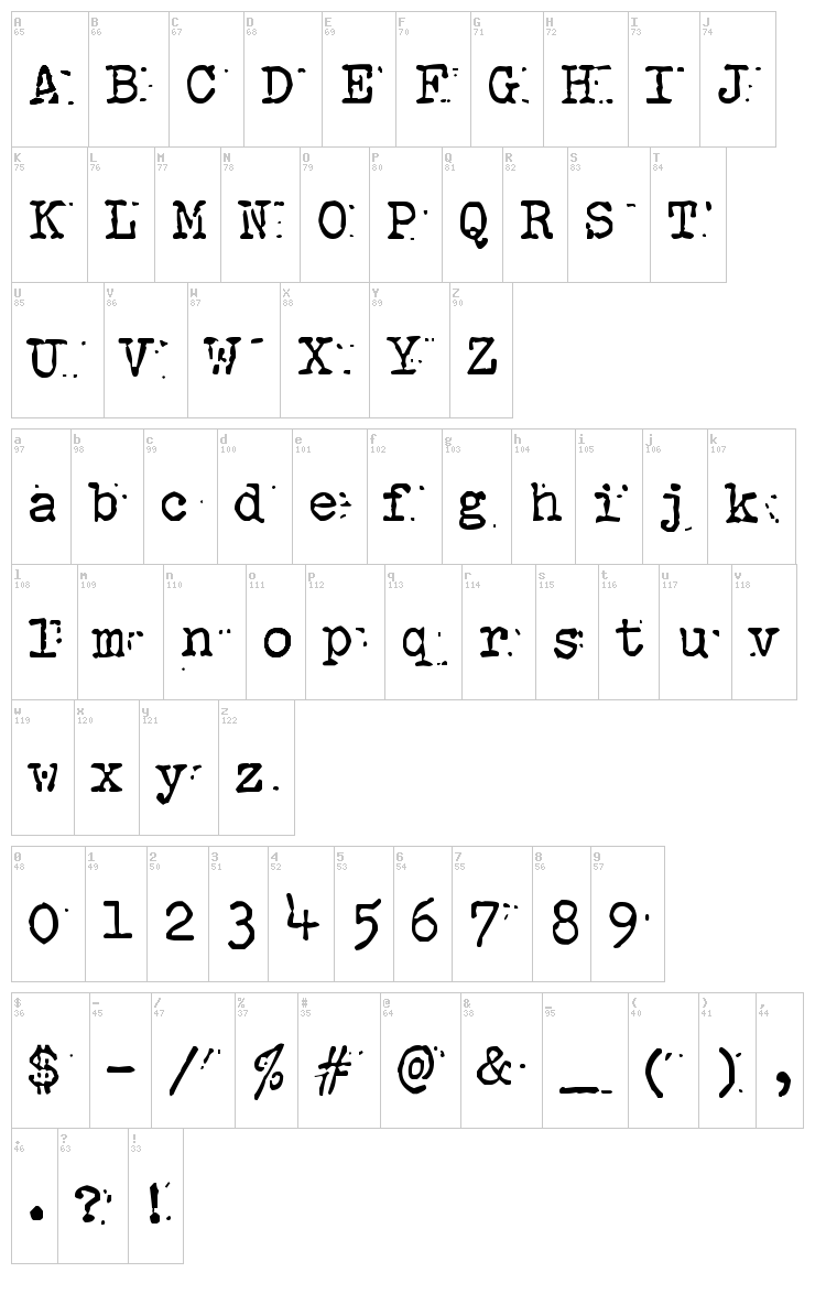 Anchorless Echo font map