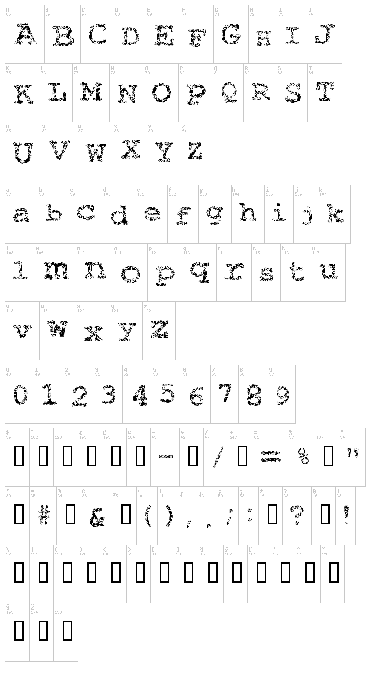 Typewriter from Hell font map