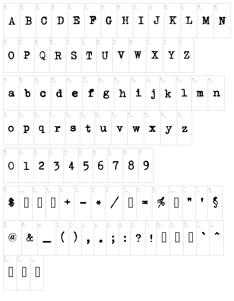 Urania Piccola II font map