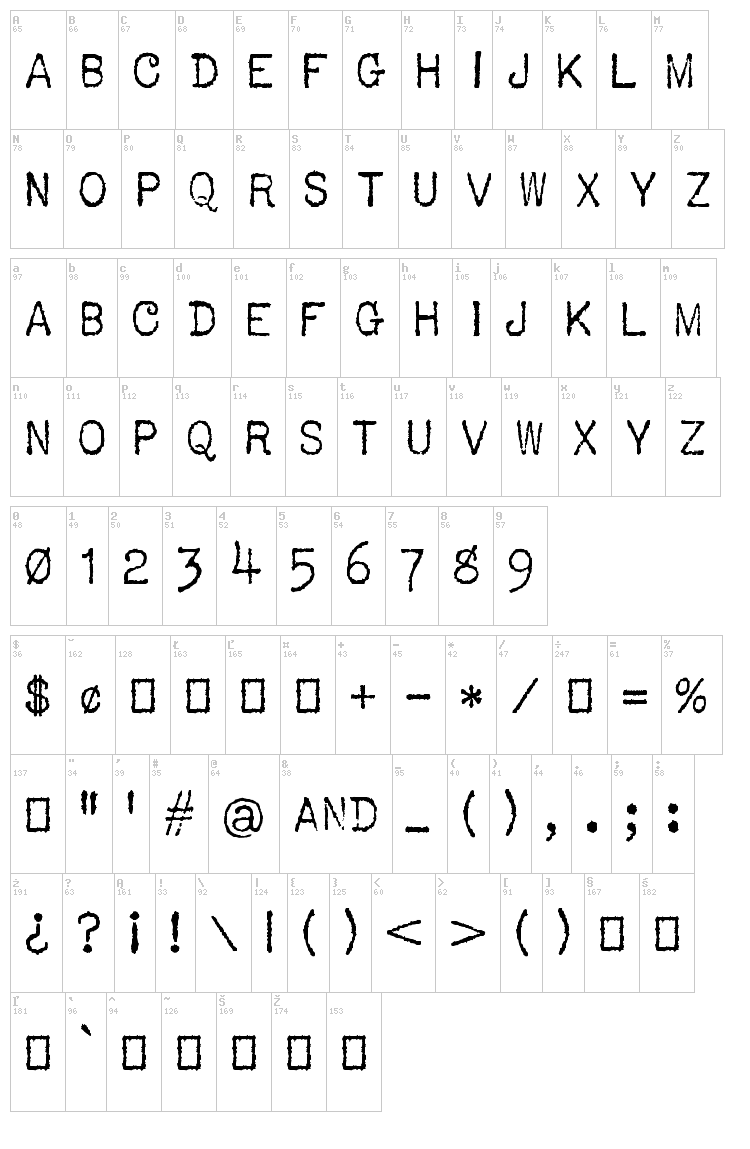 USIS 1949 font map