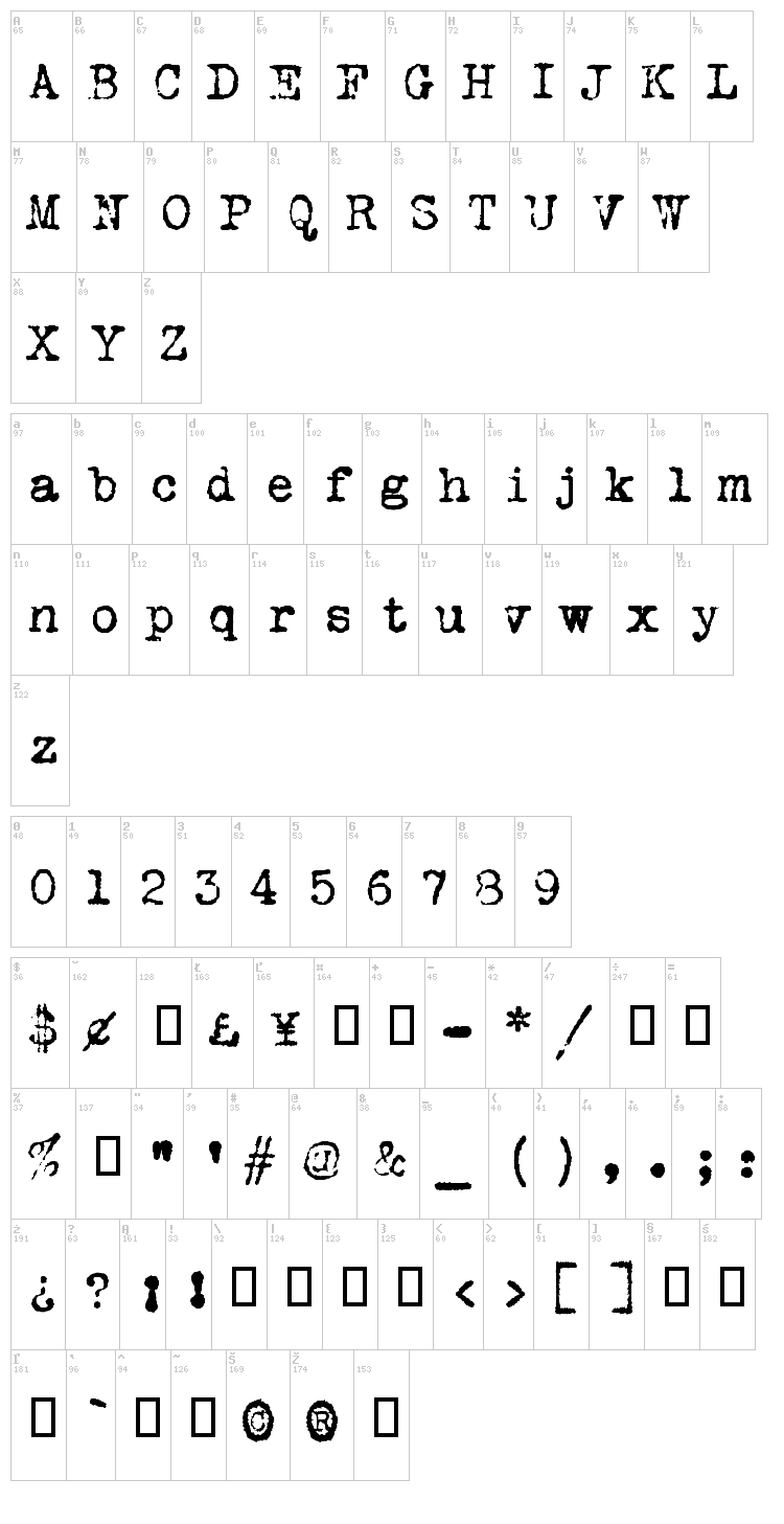 VT Portable Remington font map