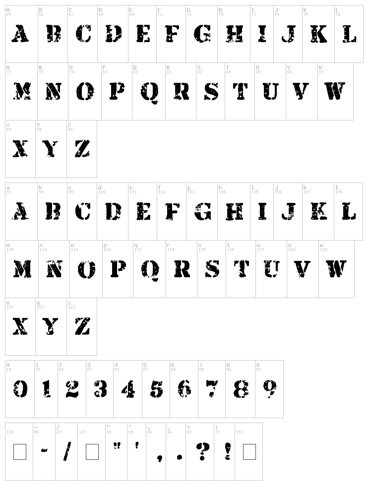 Armalite Rifle font map