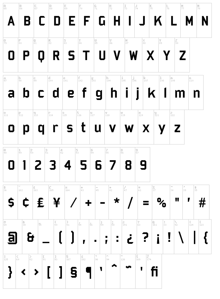 Bombardier font map