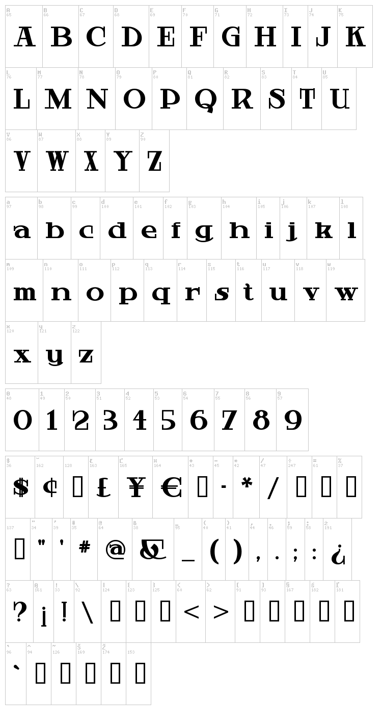 Hardly Worthit font map