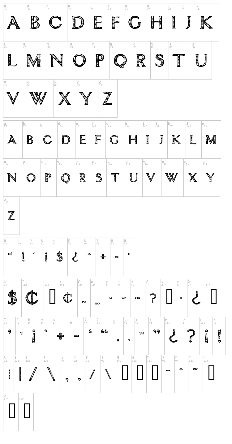 Intimacy font map