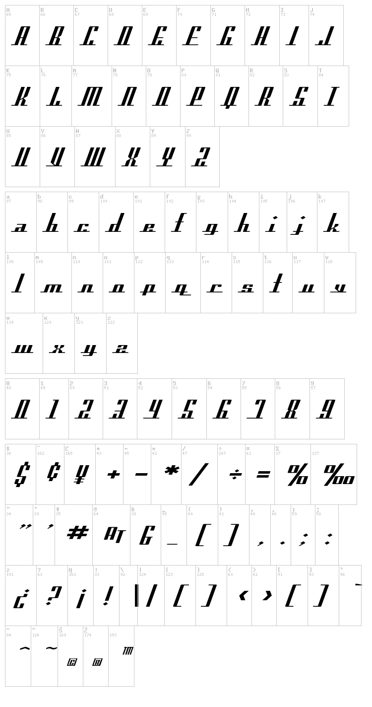 SF Americana Dreams font map
