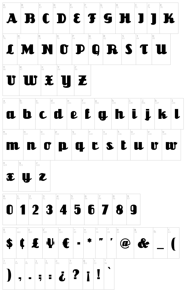 Unicorn NF font map