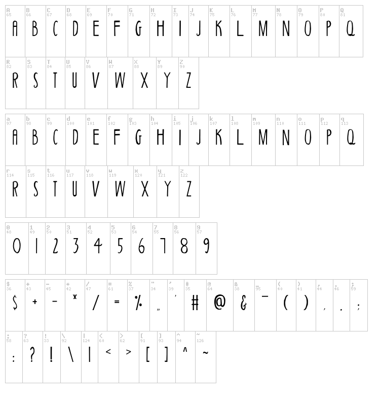 Barden font map
