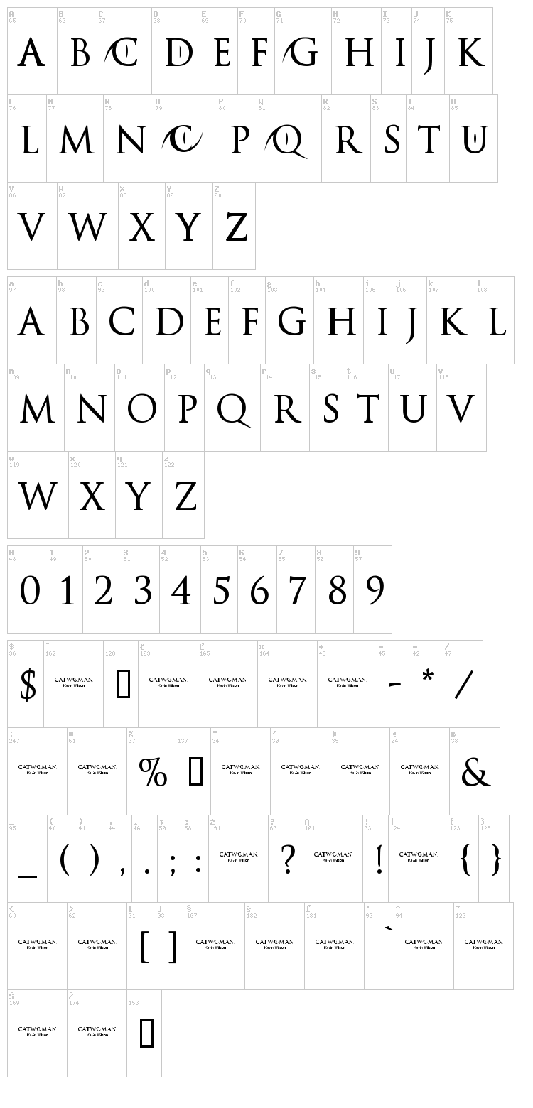 Catwoman font map