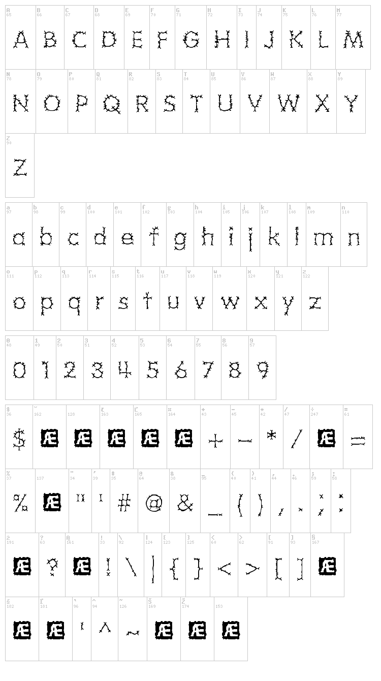 Grotesque BRK font map