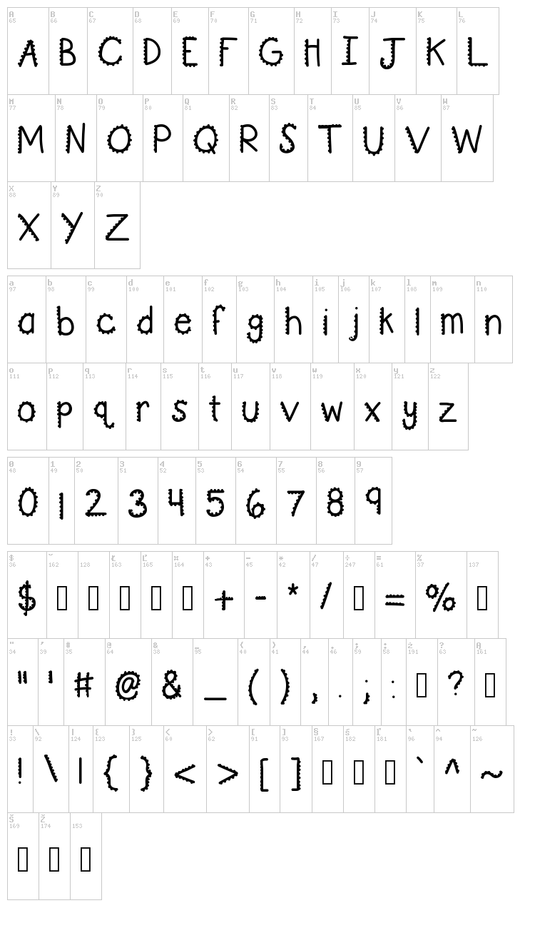 KB Turning Gears font map