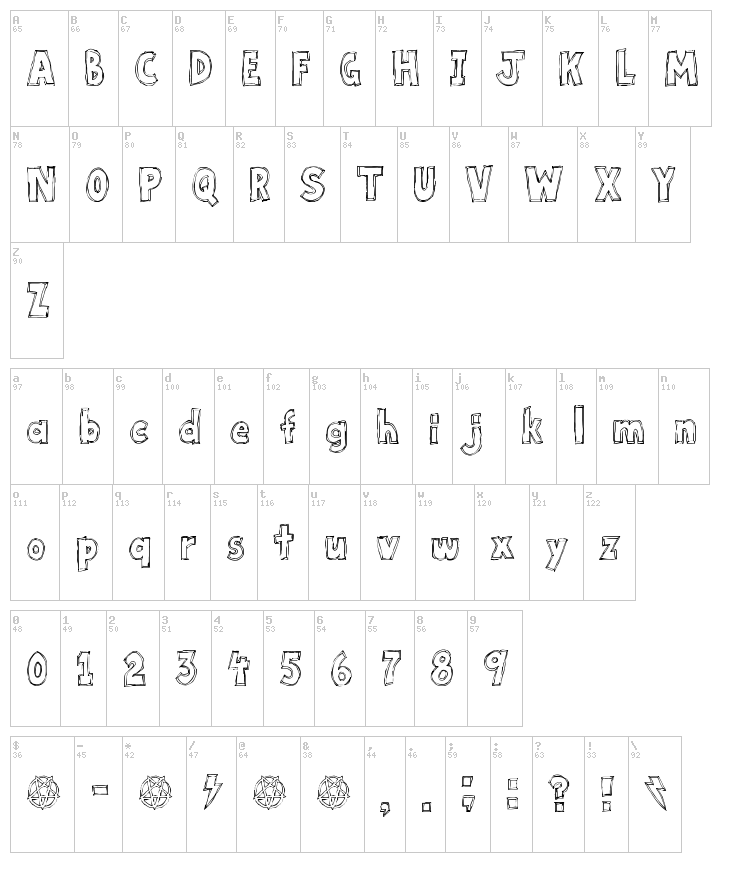 Key Tab Metal font map