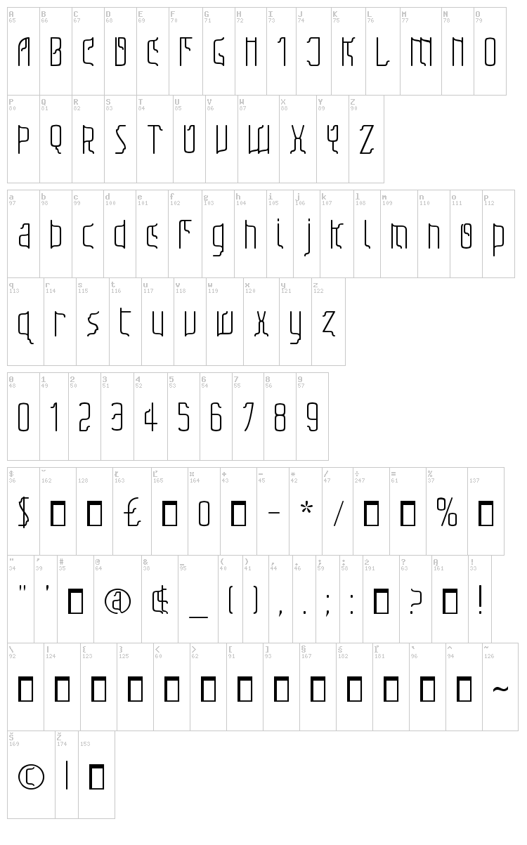 Sfilth font map