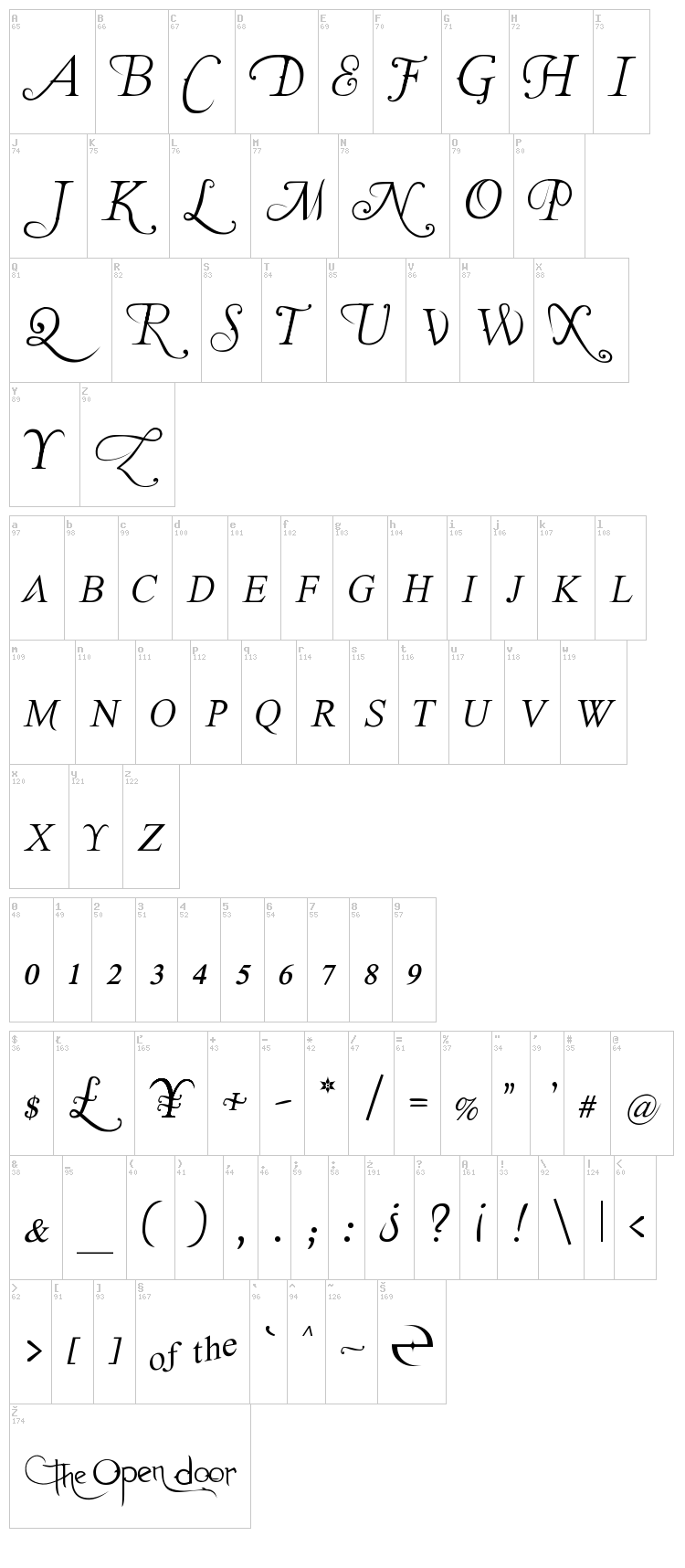 The Last Font I'm Wasting On You font map