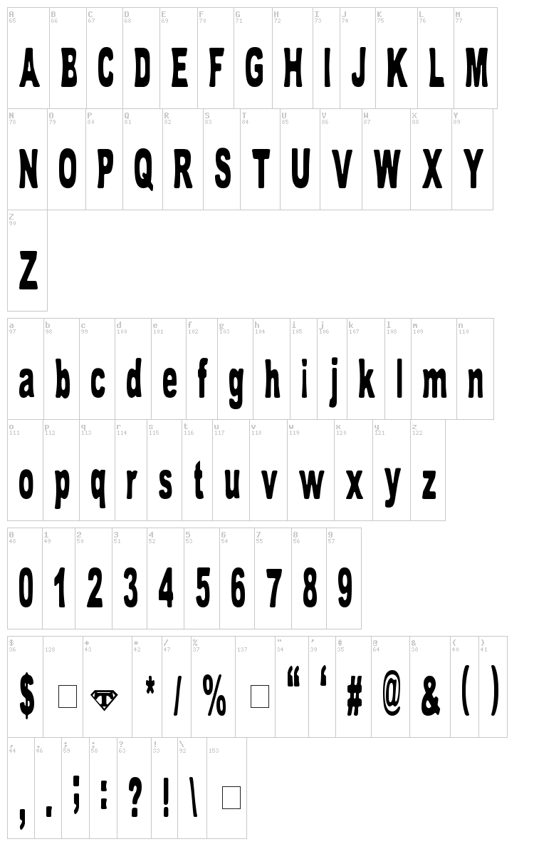 Tom Bombadill font map