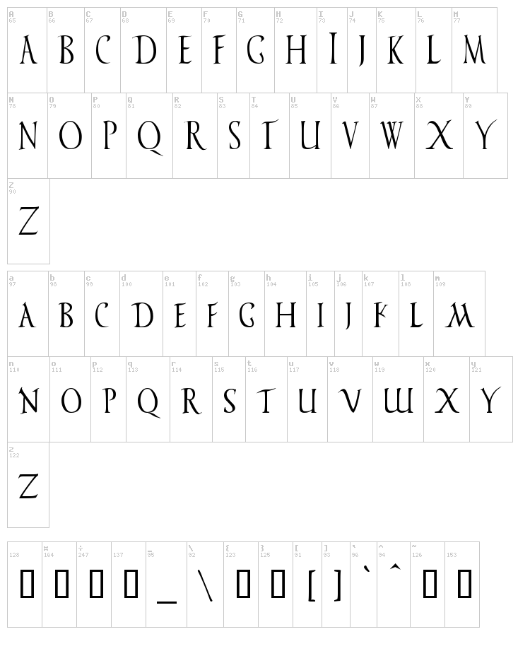 Vespasiano font map