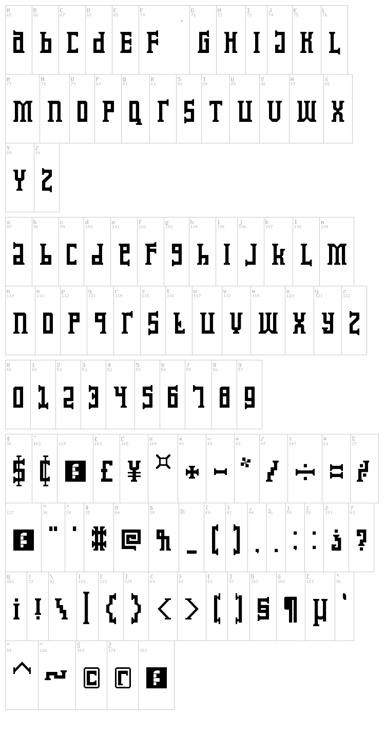 Koruptor and the Bitches font map