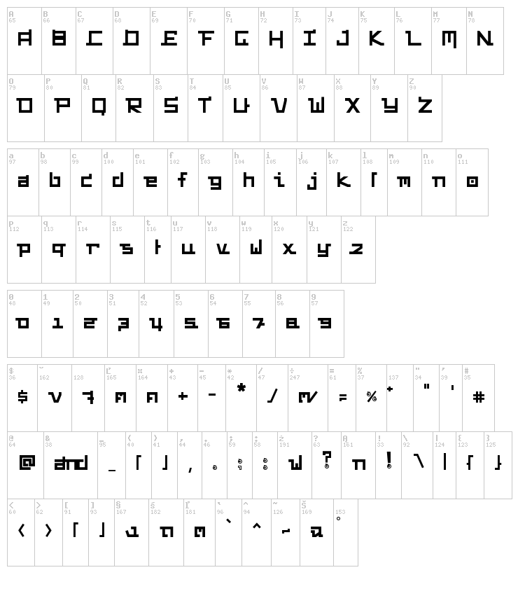 Funky Chunky font map
