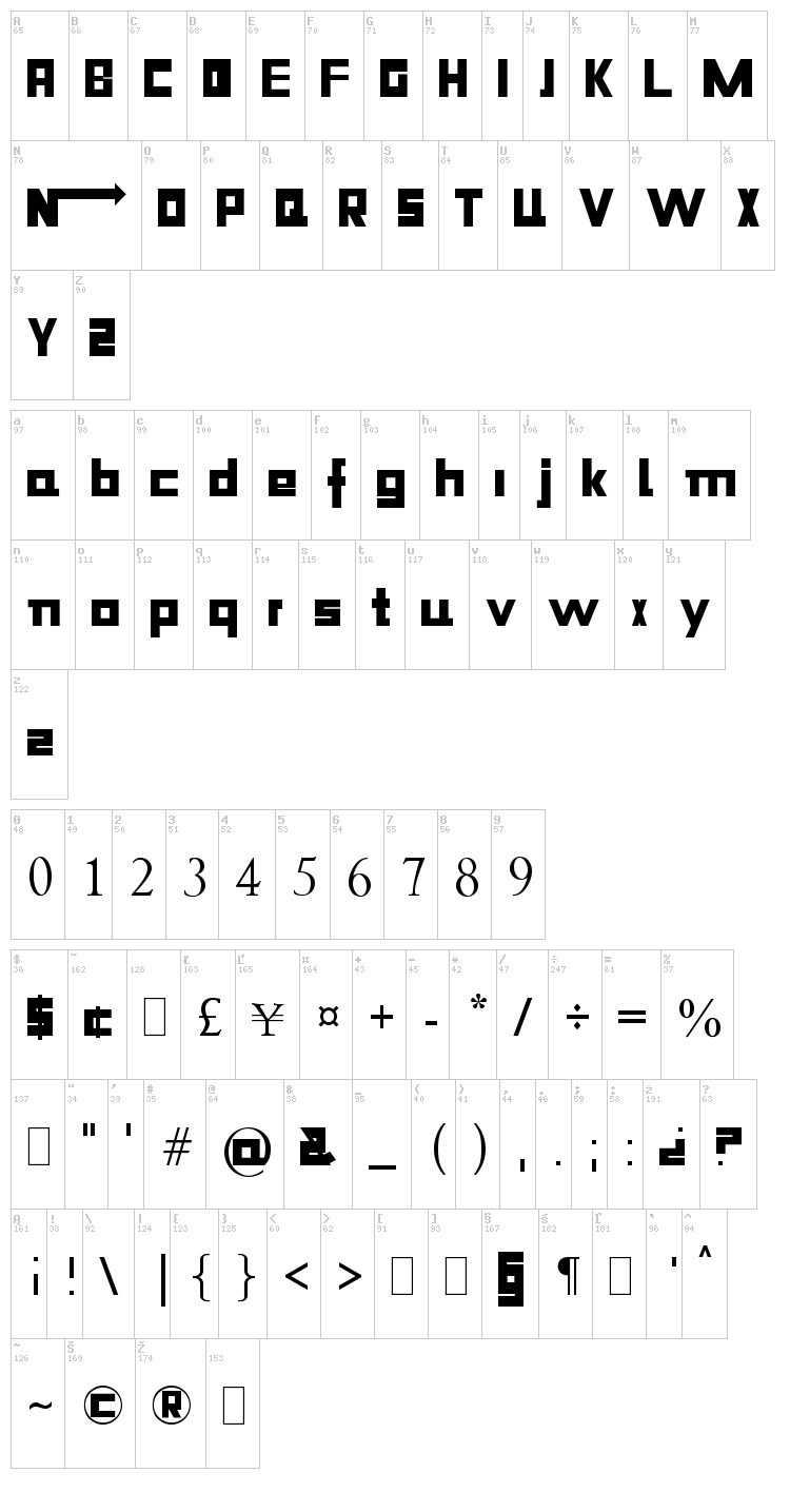 Niiiii-trous font map