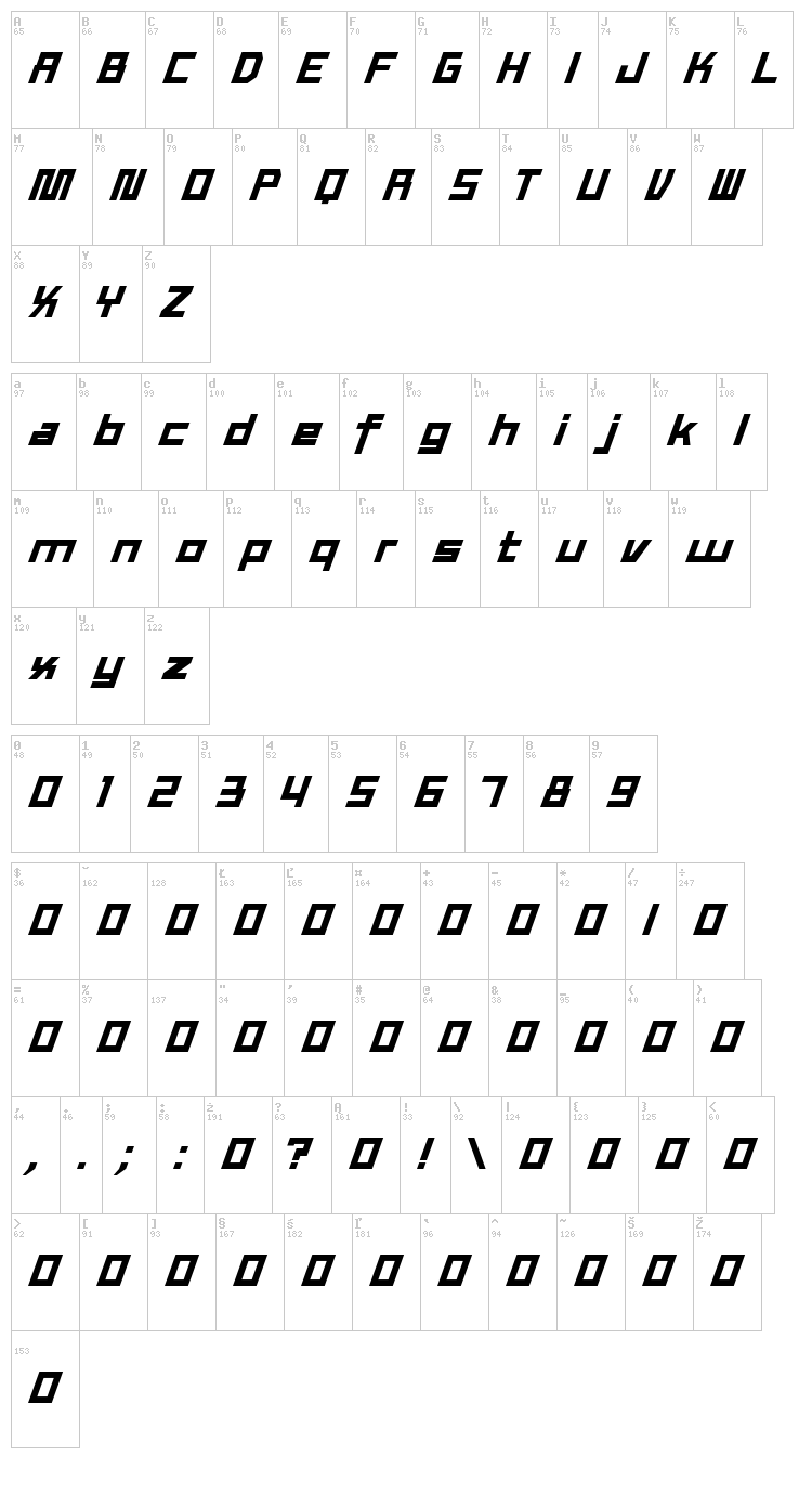 Tex Work font map