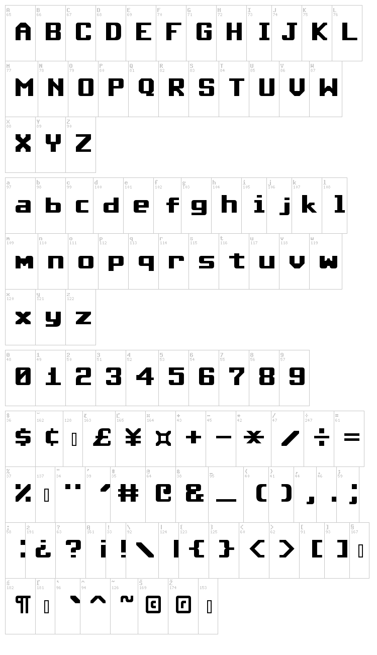 Commodore 64 font map