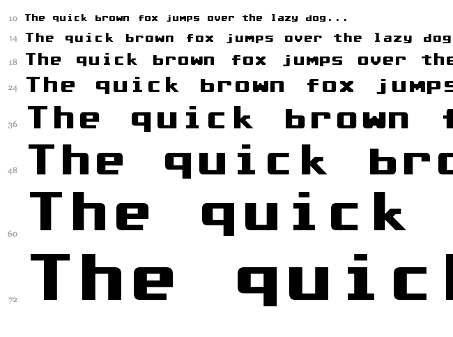 Commodore 64 font waterfall