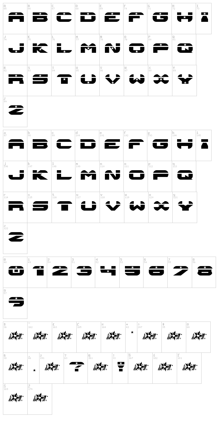 Astroneo font map