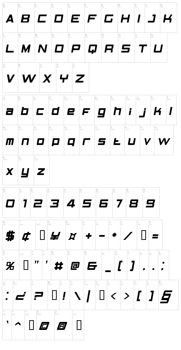 BN Elements font map