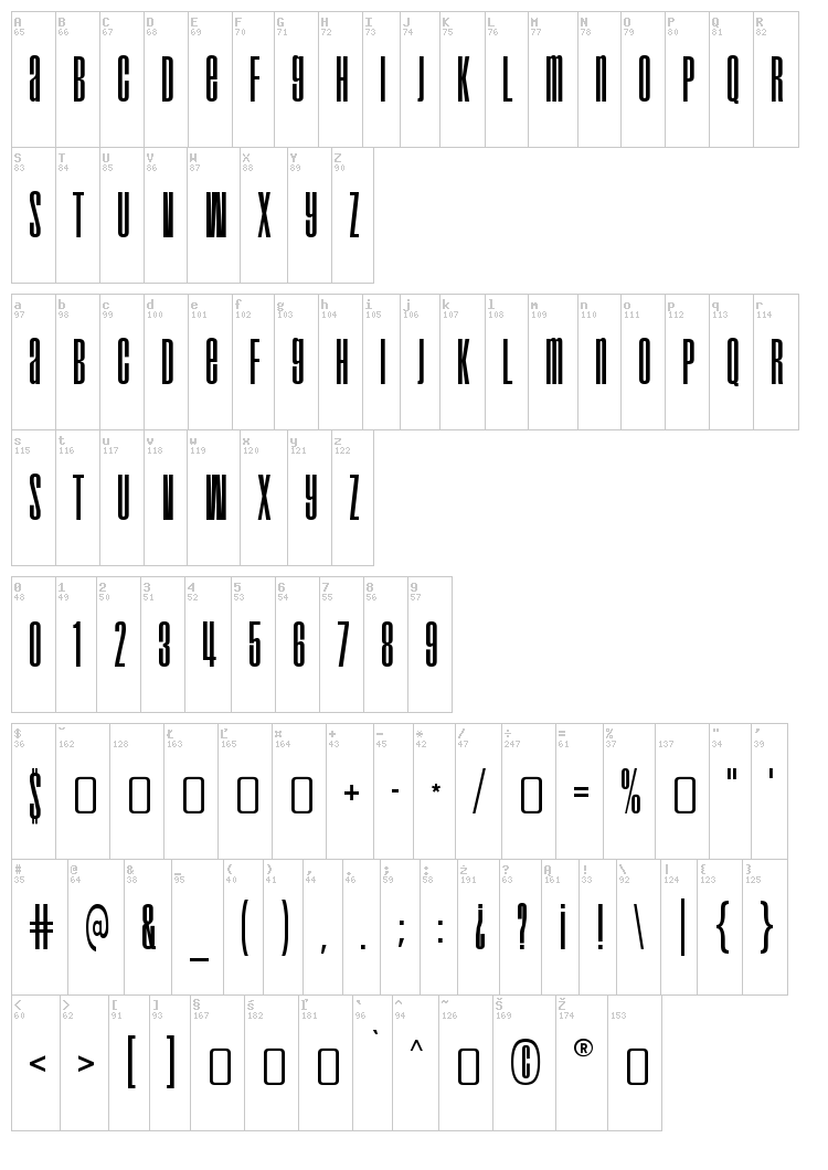 Droid font map