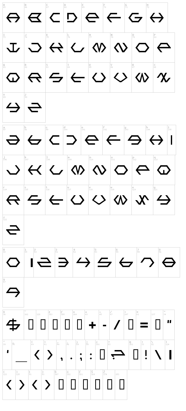 Gamma Sentry font map