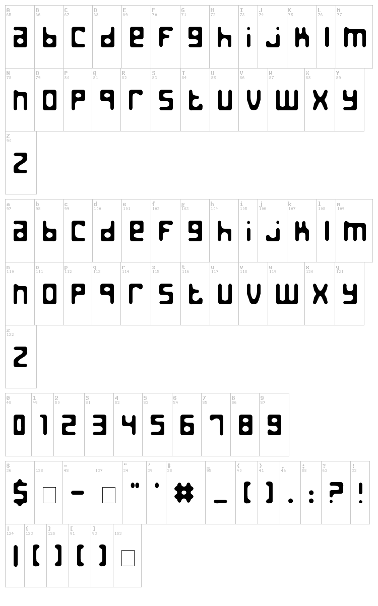 Jed the Humanoid font map