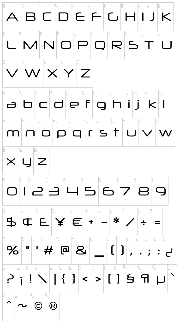 Neuropol X font map