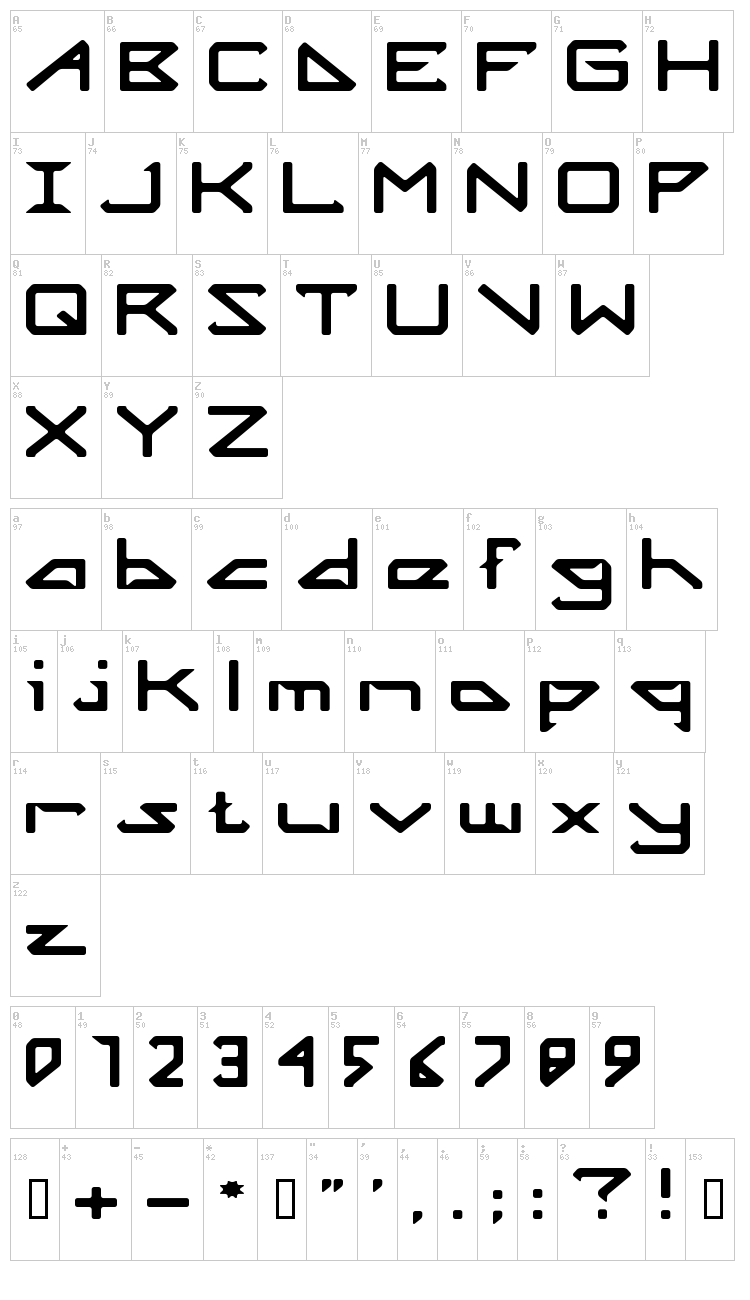Octicity font map
