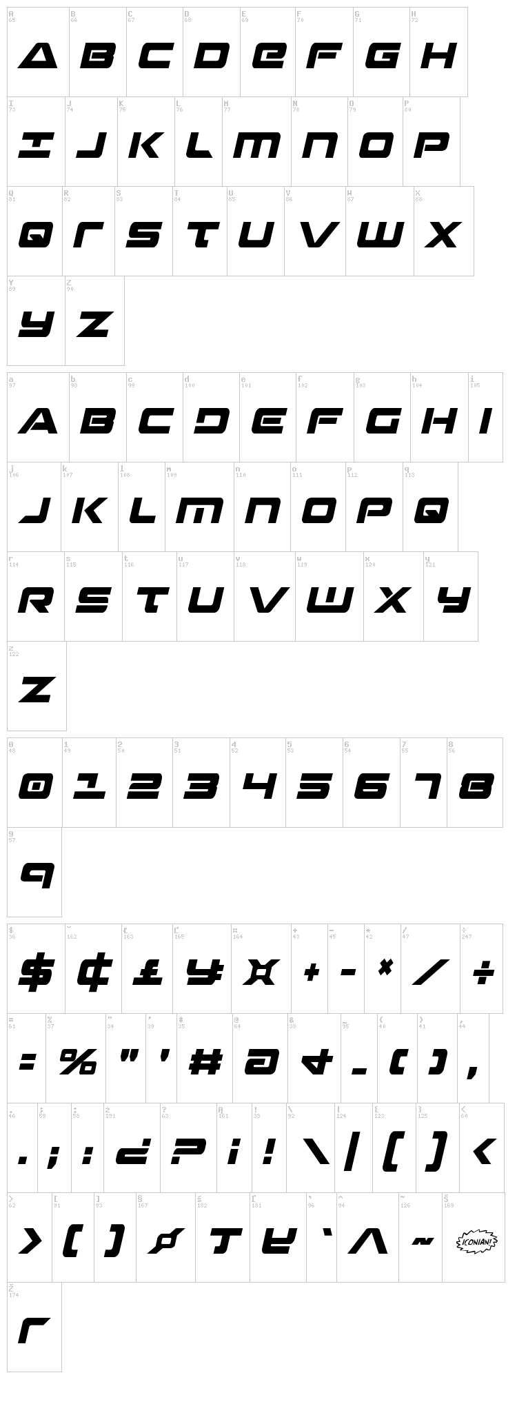 Strikelord font map