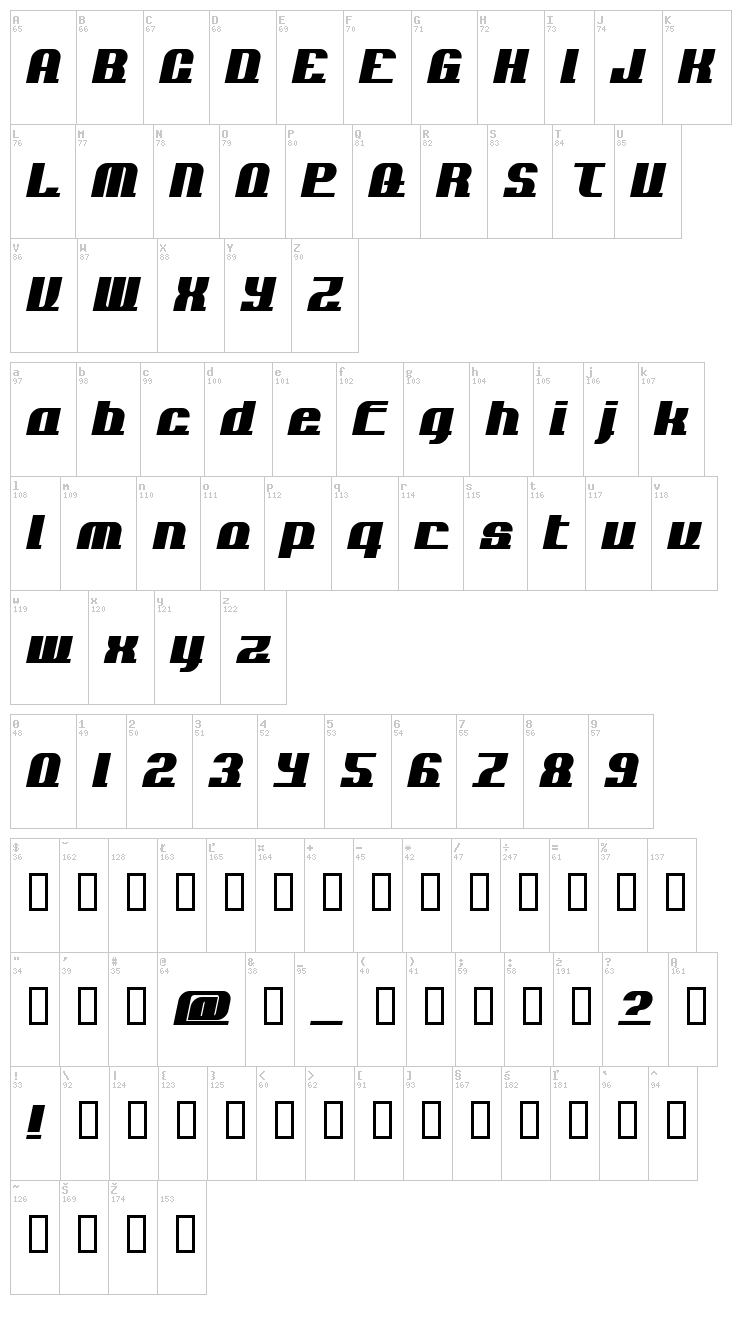 Add Loops font map