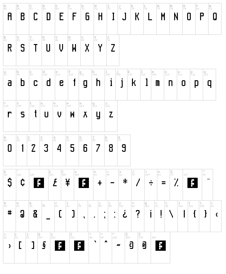 Aeroport font map