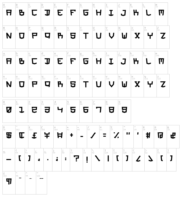 HTML5 Values font map