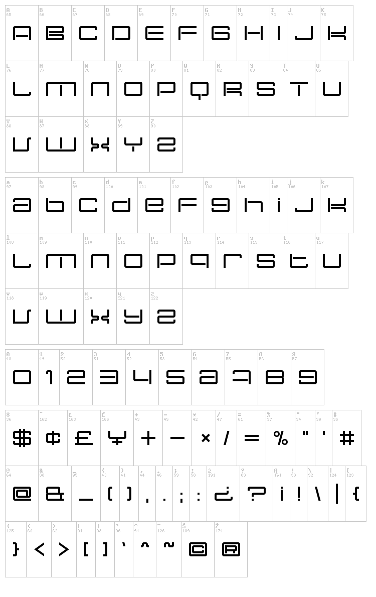 Nec Plus Ultra font map