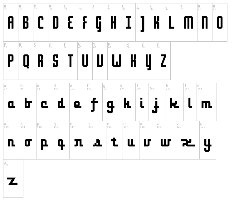 Onakite font map
