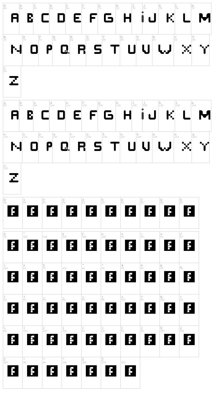 Scrept font map