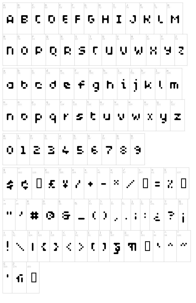 WC AquaBlues Bta font map