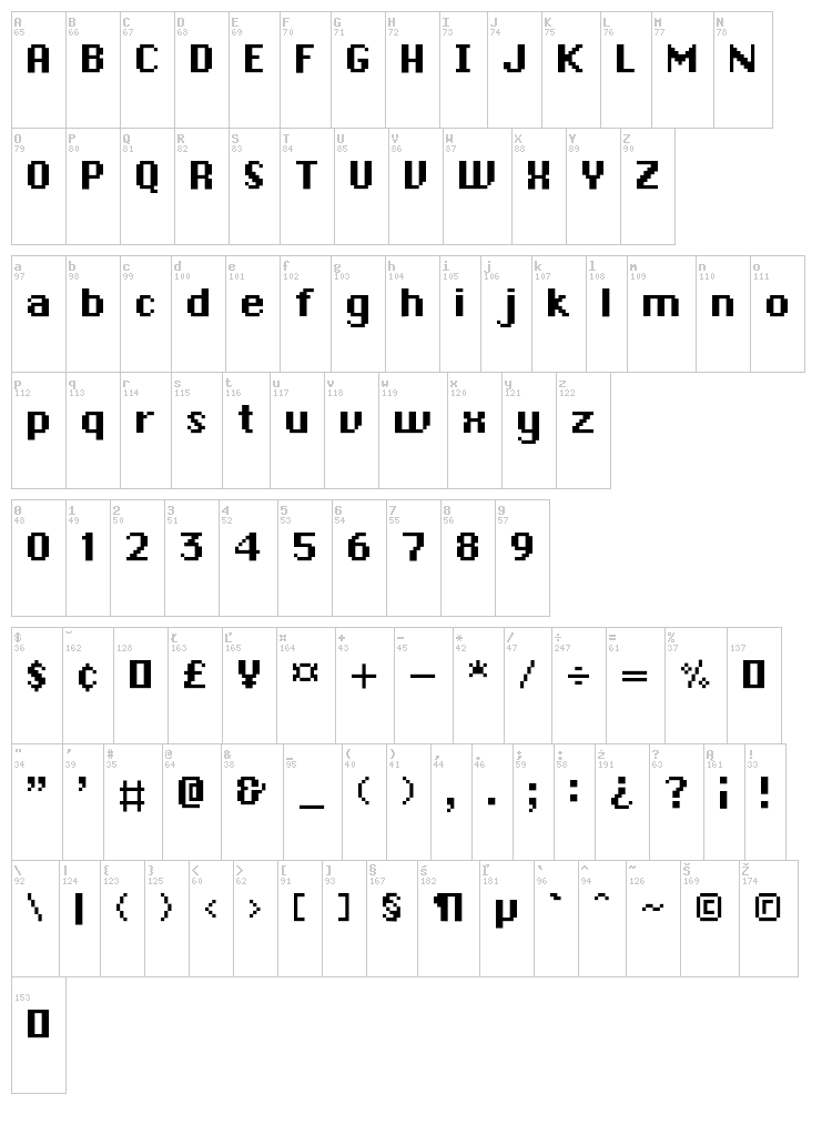 ChronoType font map