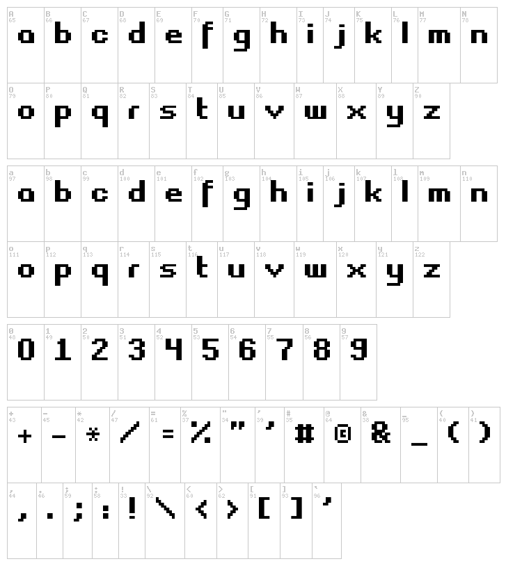 Fasttracker II font map