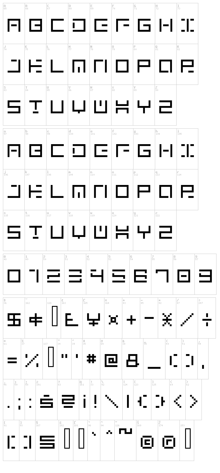 Genown font map