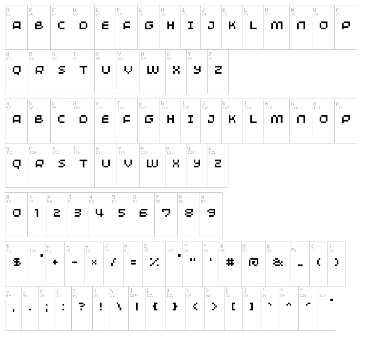Minimum font map