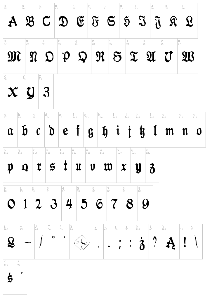 Antraxja Goth 1938 font map