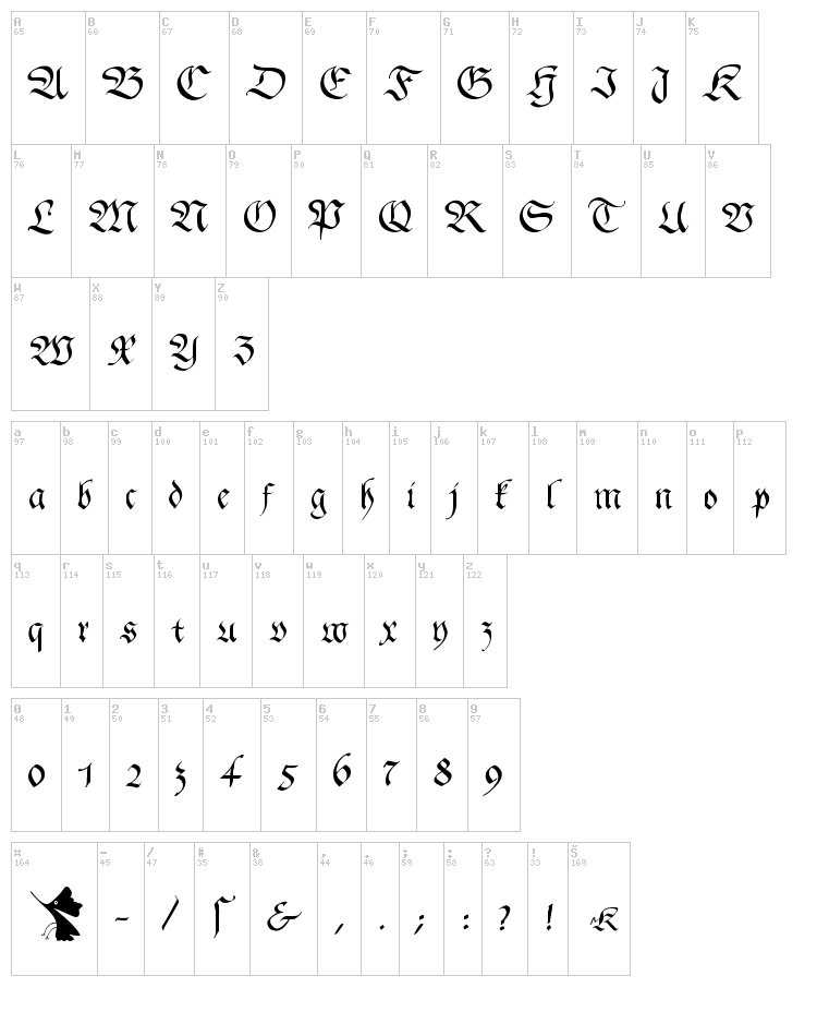 Gingko Fraktur font map