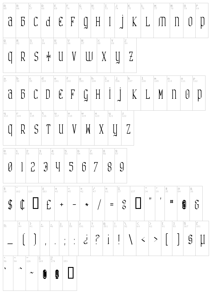 Catharsis Requiem font map